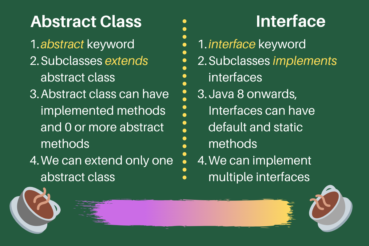 Abstract Class Vs Interface