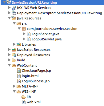 Session in Java Servlet URL Rewriting