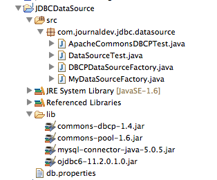 JDBC DataSource Example, Java DataSource, JDBC DataSource