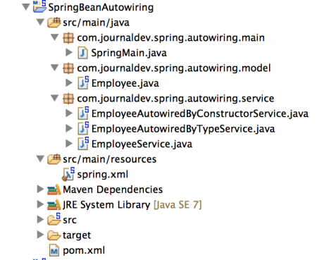 Spring-bean-autowire-project