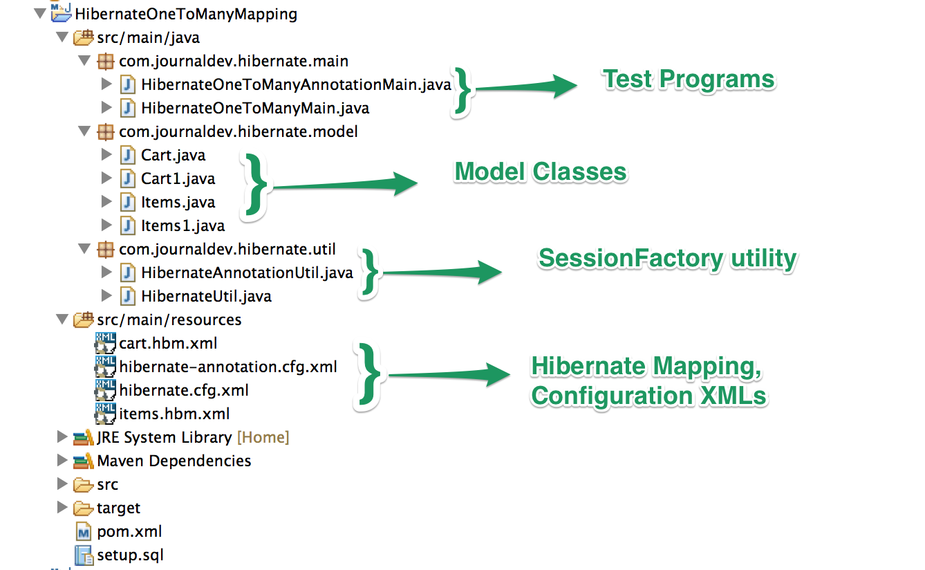 Hibernate One To Many Mapping Example Annotation - JournalDev