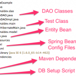 Spring Hibernate Integration Example Tutorial (Spring 4 + Hibernate 3 and Hibernate 4)