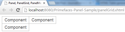 Primefaces PanelGrid - Simple Example
