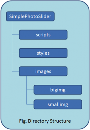 jquery image slider directory structure