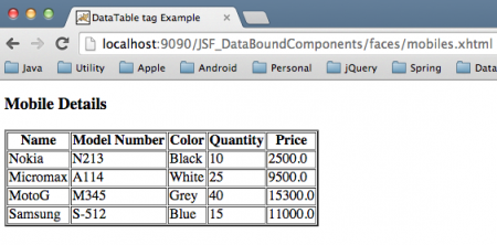 JSF-dataTable-1