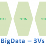 Introduction to BigData