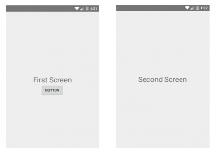 android-intent-activities-screens