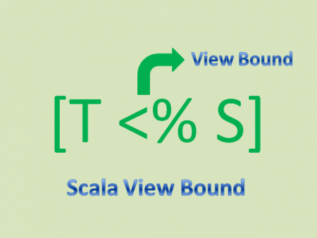 scala_view_bound