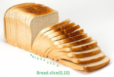 File name: D060245 Description: Loaf of white sliced brad Photographer: Jennie Hills Science Museum Date: 12/05/06 Colour Profile: Adobe RGB (1998) Gamma Setting: 2.2