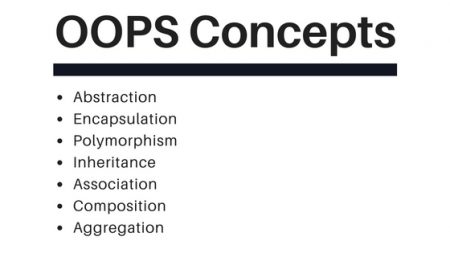 oops concepts, object oriented programming concepts