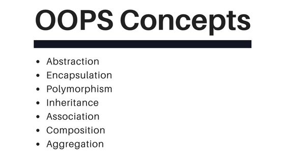 oops concepts, object oriented programming concepts, oops concepts in java