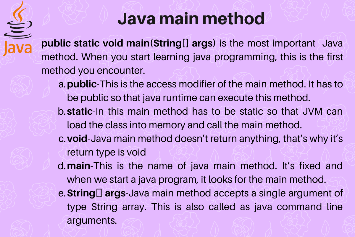 Public Static Void Main String Args