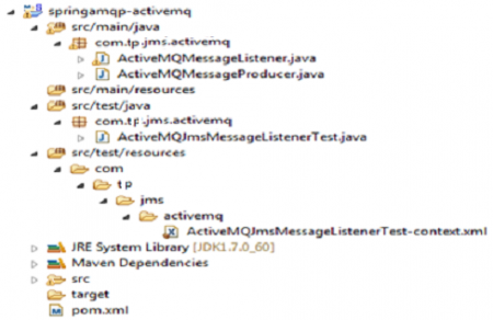 spring_activemq_project_structure