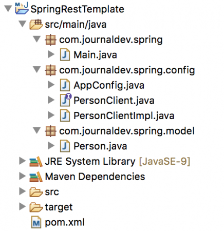 Spring RestTemplate Example