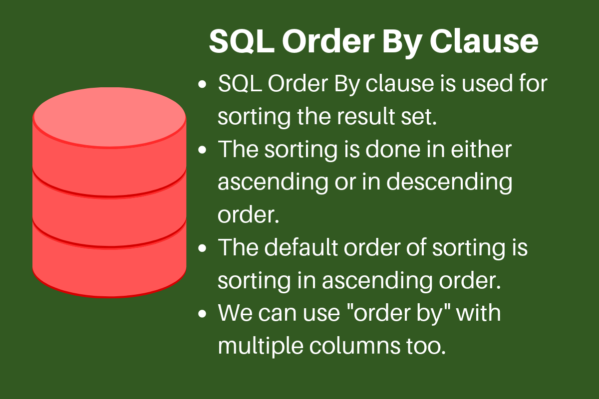 SQL Order By