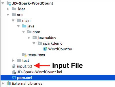 apache spark example project structure
