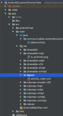 android chrome custom tabs project structure