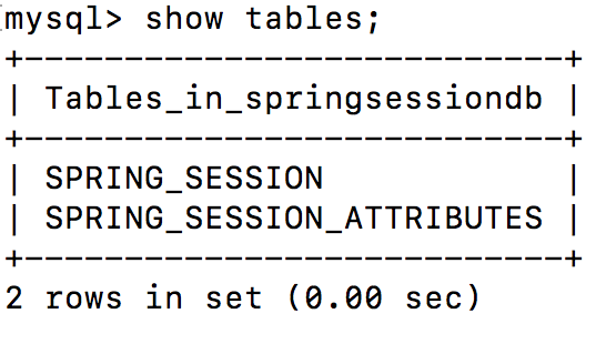 spring session database tables
