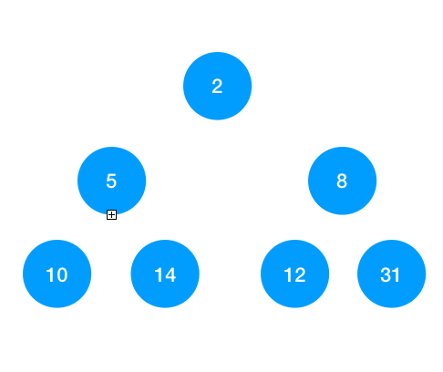 swift heap data structure illustration