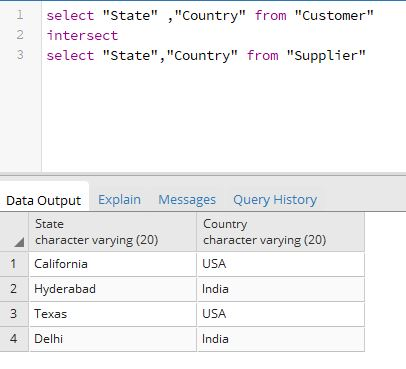 SQL Intersect Example
