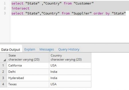 SQL Intersect Order By clause