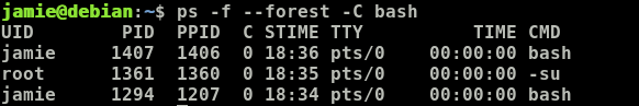 ps -f --forest -C command