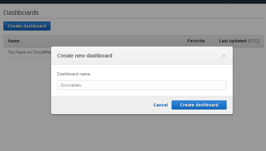 Create New Dashboard