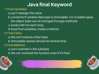 Java Final Keyword