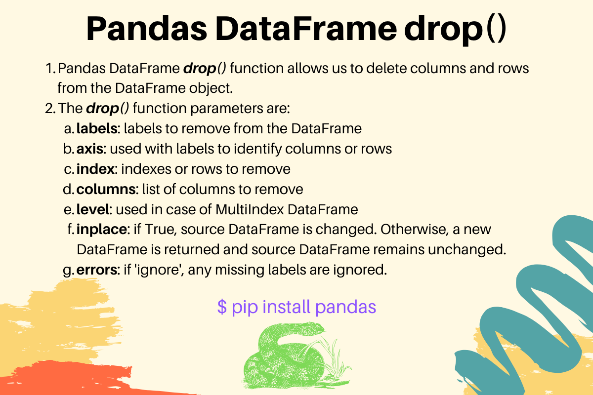 Pandas Dataframe Drop Column Rows