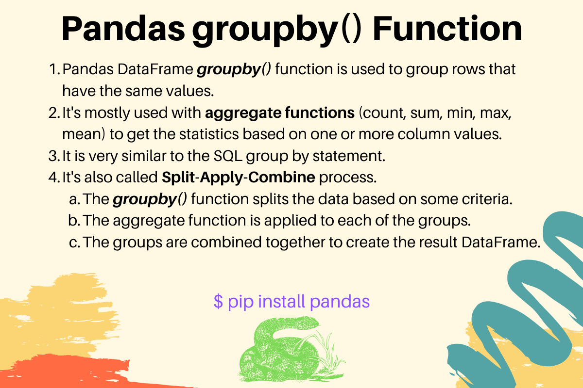 Pandas groupby() Function