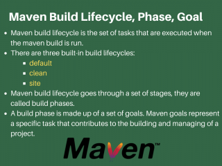 Maven Build Lifecycle Phase Goal