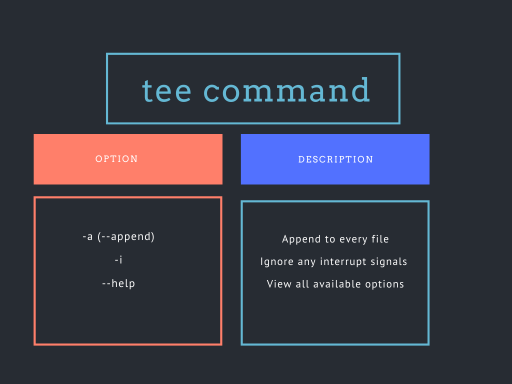 Tee Command Options