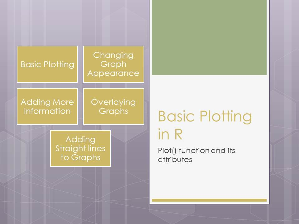 Basic Plotting In R