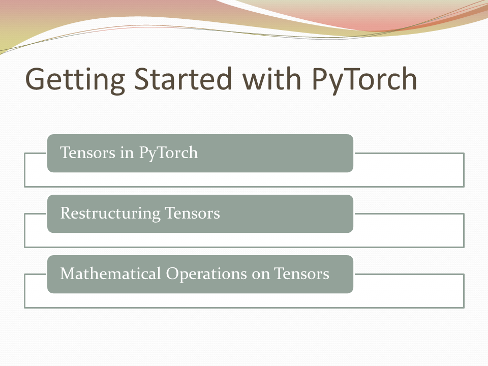 Getting Started With PyTorch