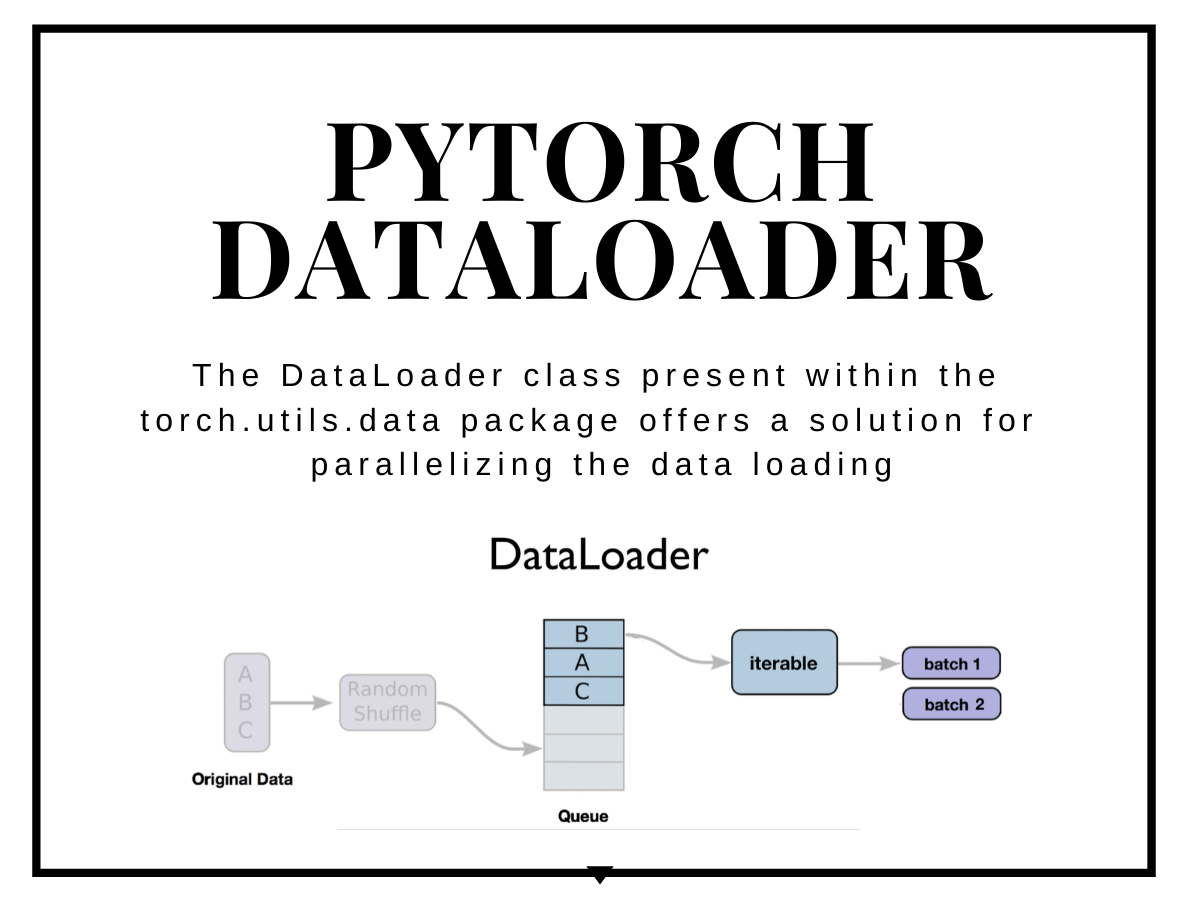 PyTorch Data Loader
