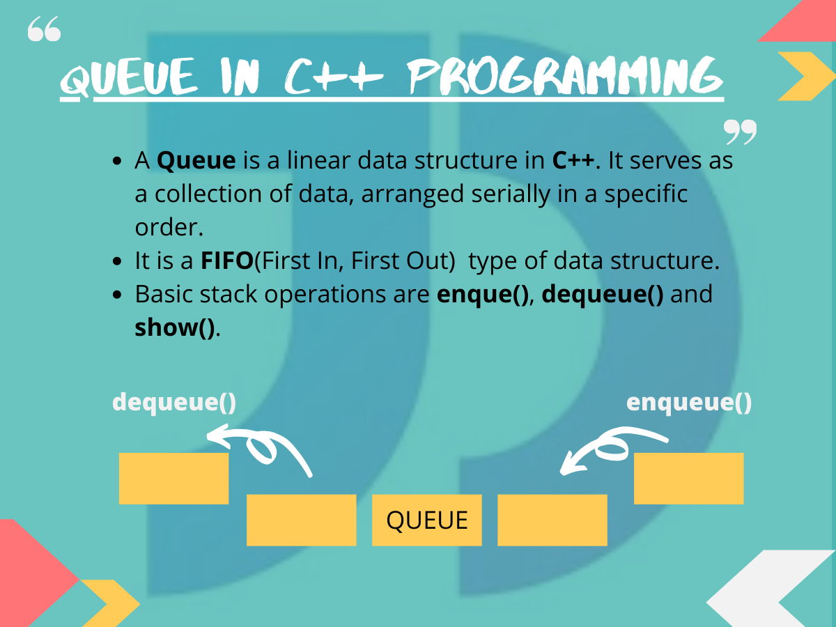 Queue In C++