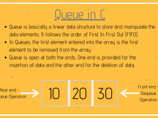 Queue In C