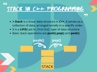 Stack In C Programming