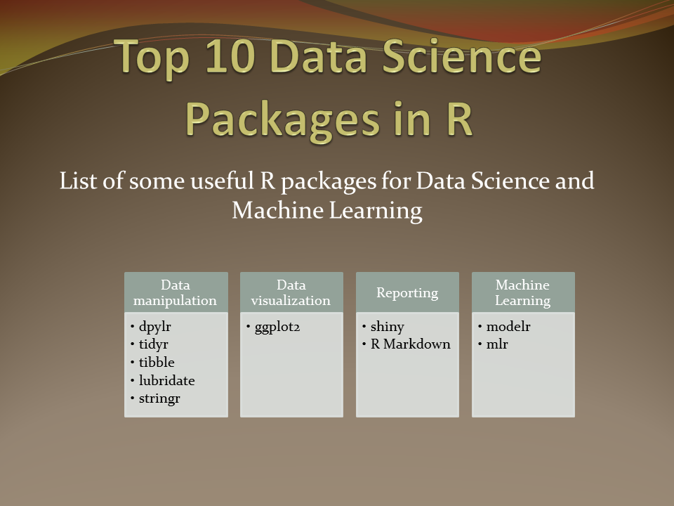 Top 10 Data Science Packages In R
