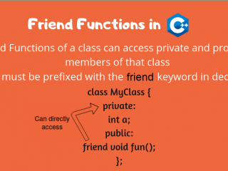 Friend Function in C++