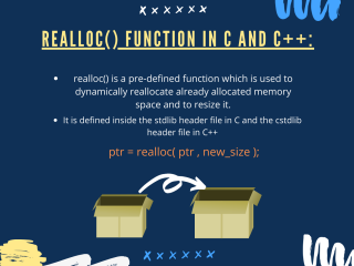 Realloc() Function In C And C