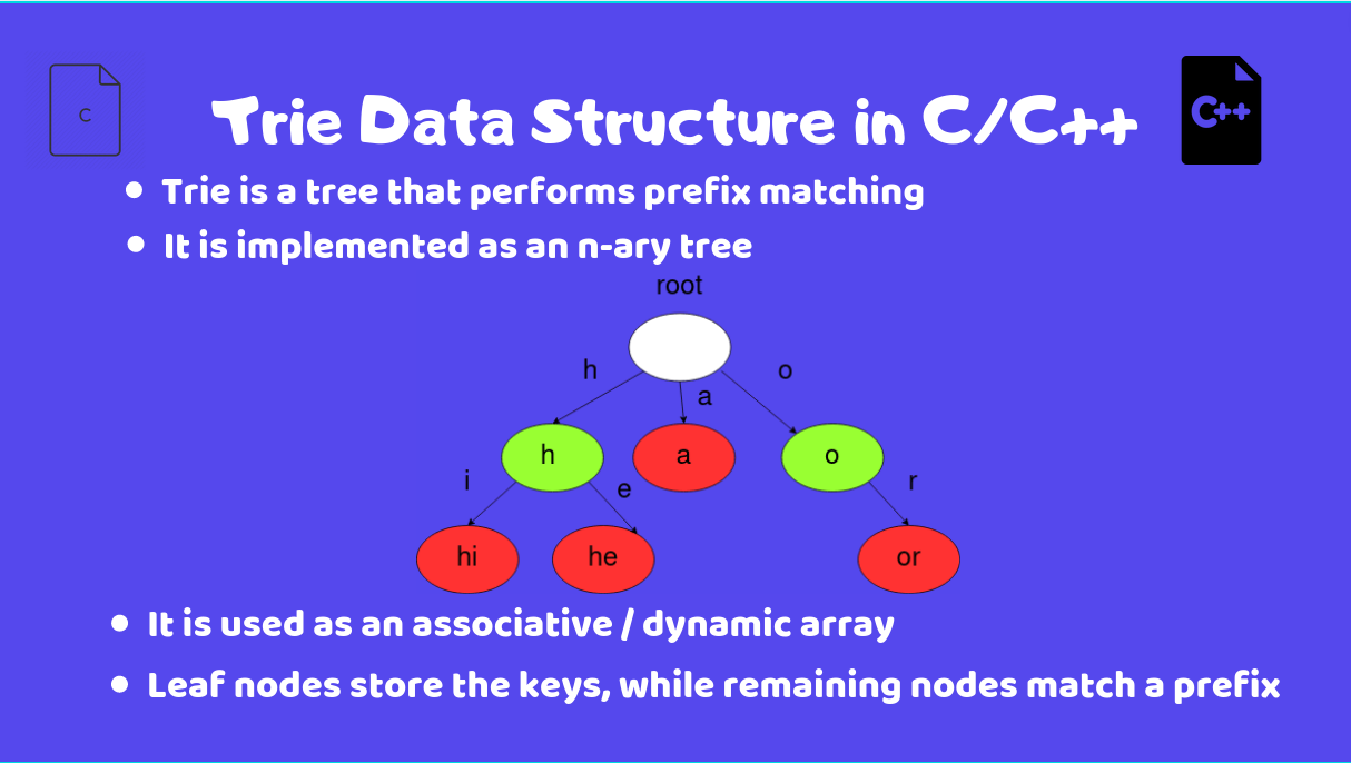 Trie Data Structure
