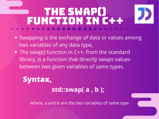 The swap() function in C++