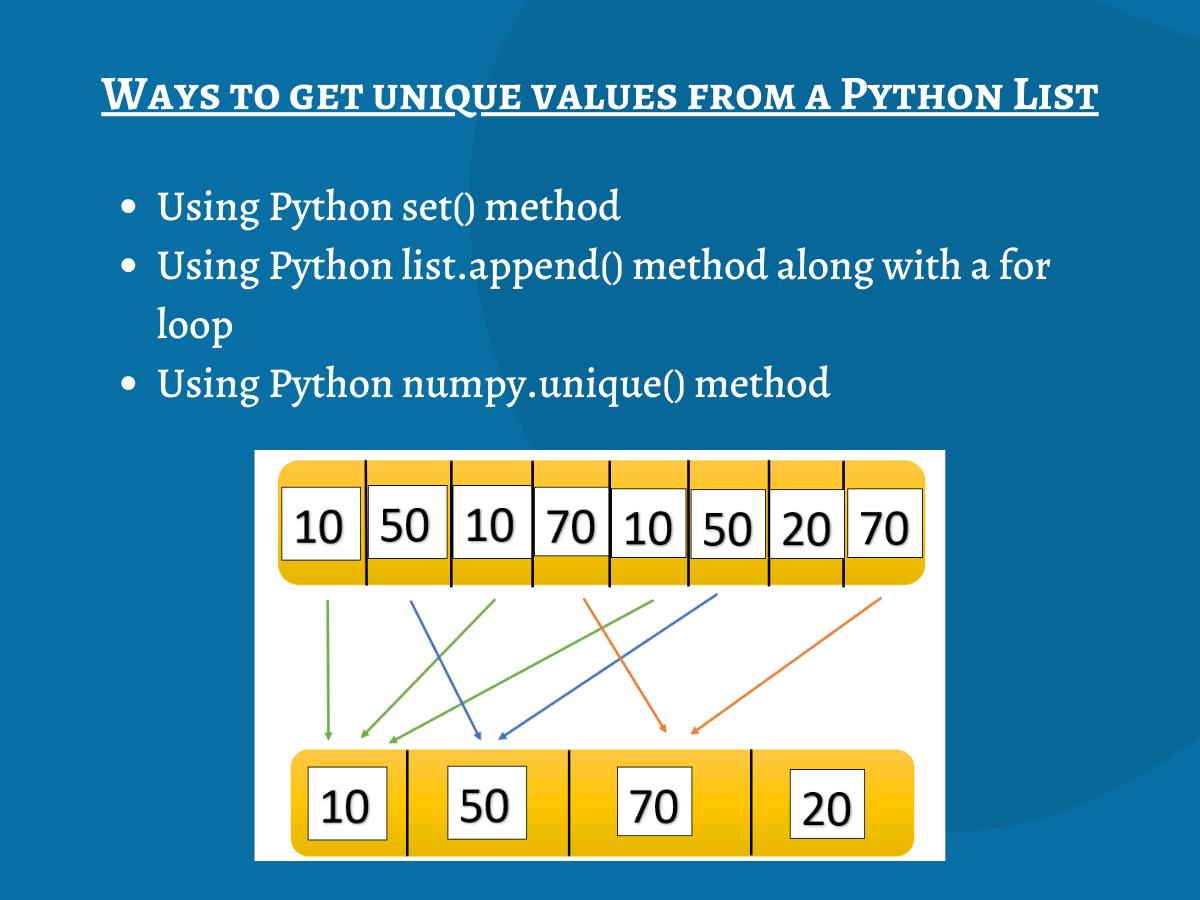 Ways To Get Unique Values From A Python List