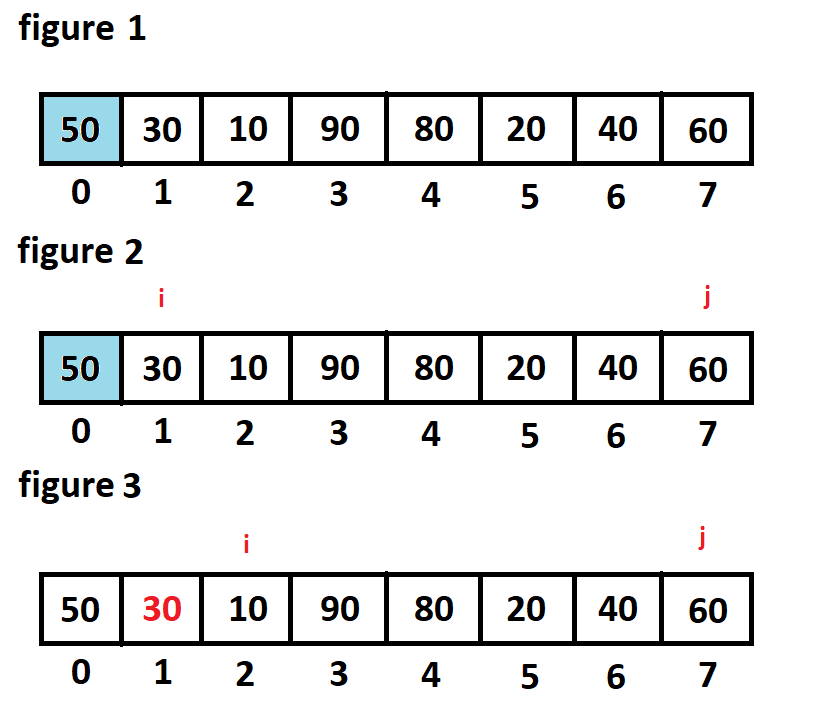Fig123