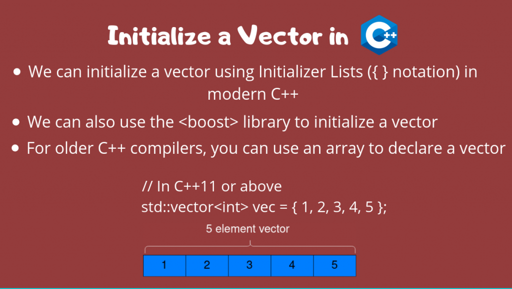 Initialize a Vector in C++ - JournalDev
