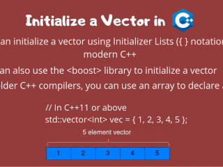 Initialize Vector Cpp