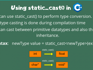 Static Cast Cpp