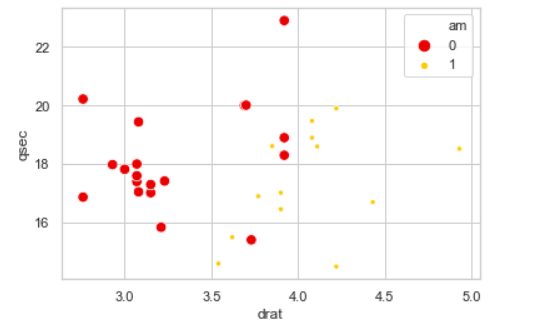 Scatter Plot palette 1