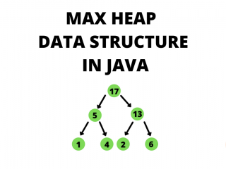 Max Heap in Java